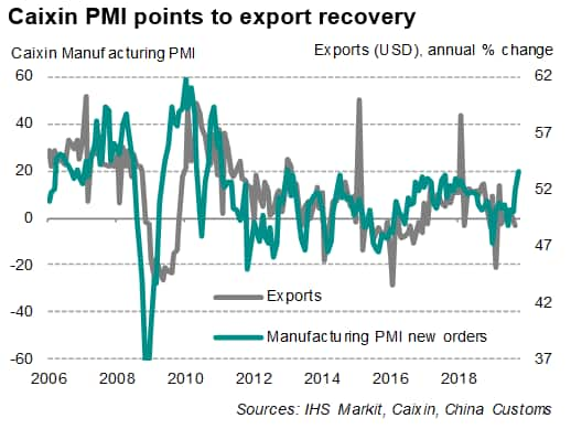 Caixin PMI signals solid start to fourth quarter as factory ... on applications for jobs, logos for jobs, apply for jobs, contracts for jobs, supplies for jobs, graphics for jobs, flyers for jobs, statistics for jobs, examples for jobs, charts for jobs, templates for jobs, training for jobs, drawings for jobs, education for jobs, fields for jobs, contacts for jobs, search for jobs, facilities for jobs, handbook for jobs, tables for jobs,
