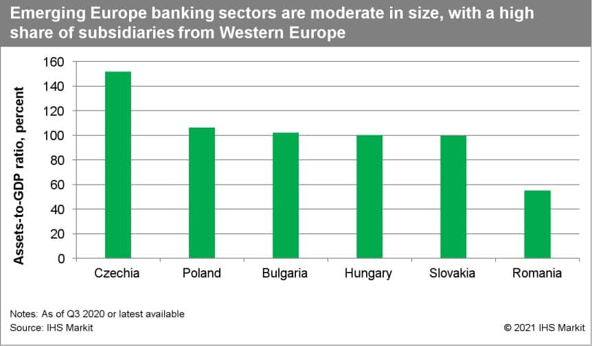 European regulators local bank recovery and banking reform