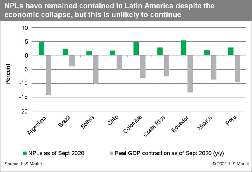 Latin America loan impairment recession
