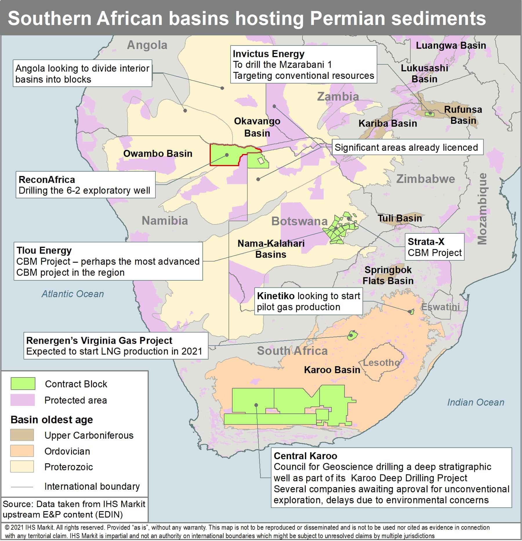 southern africa basins