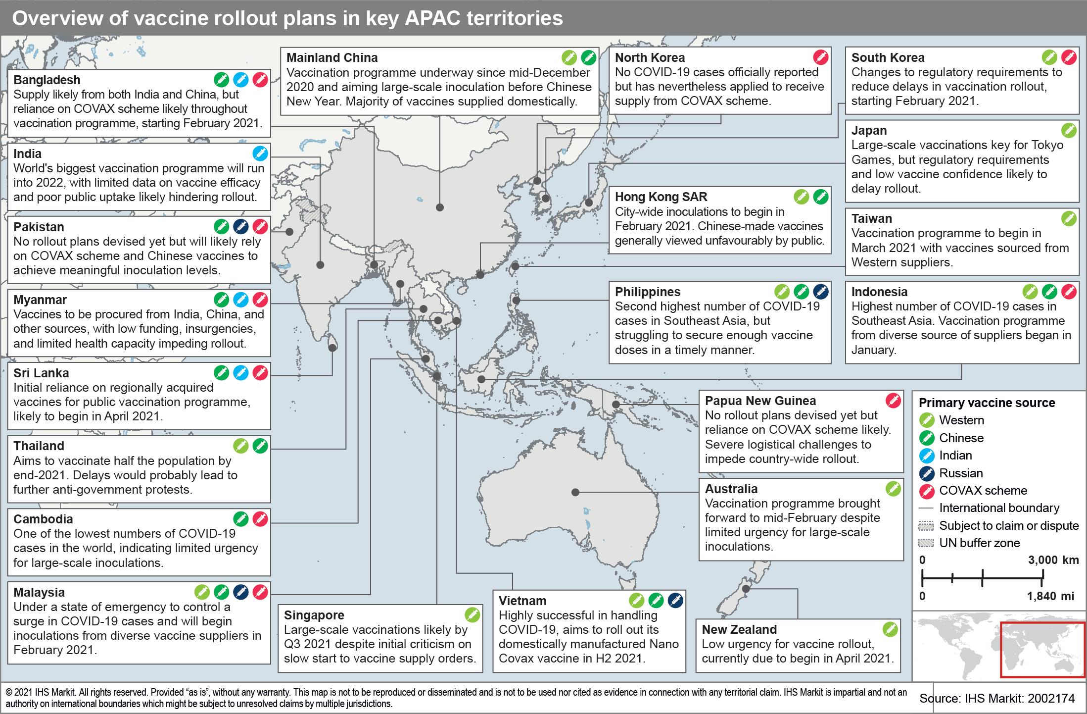 Overview of vaccine rollout plans in key APAC territories