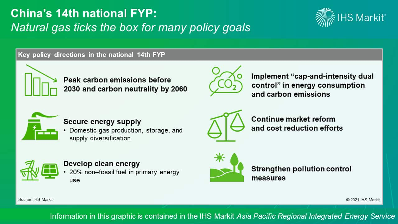 China's 14th national FYP - Natural gas ticks the box for many policy goals