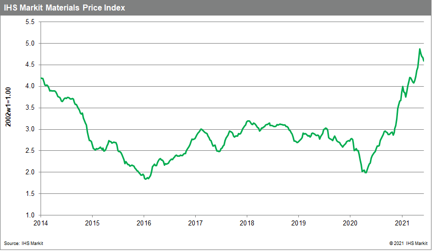 MPI materials price index. commodity prices June 16 2021
