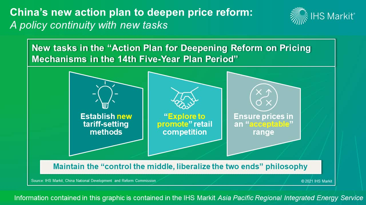 China's new action plan to deepen price reform - A policy continuity with new tasks