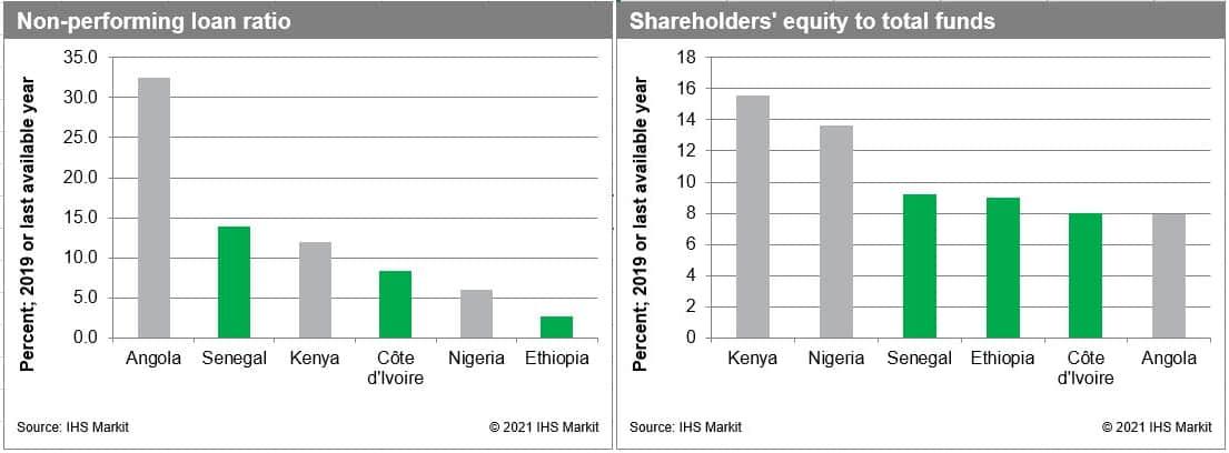 SSA NPL and shareholder data