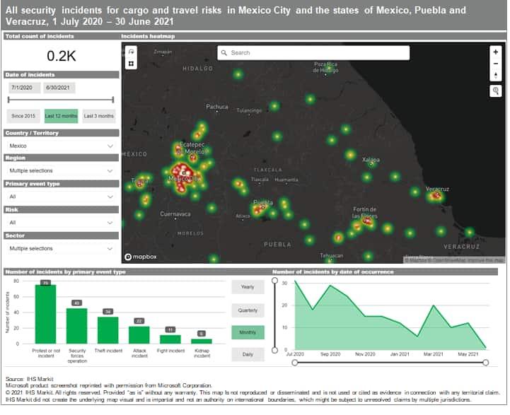Mexico route risk charts risk data