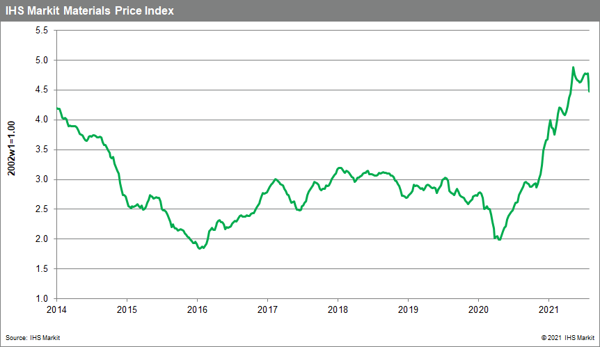 MPI commodity prices August 2021