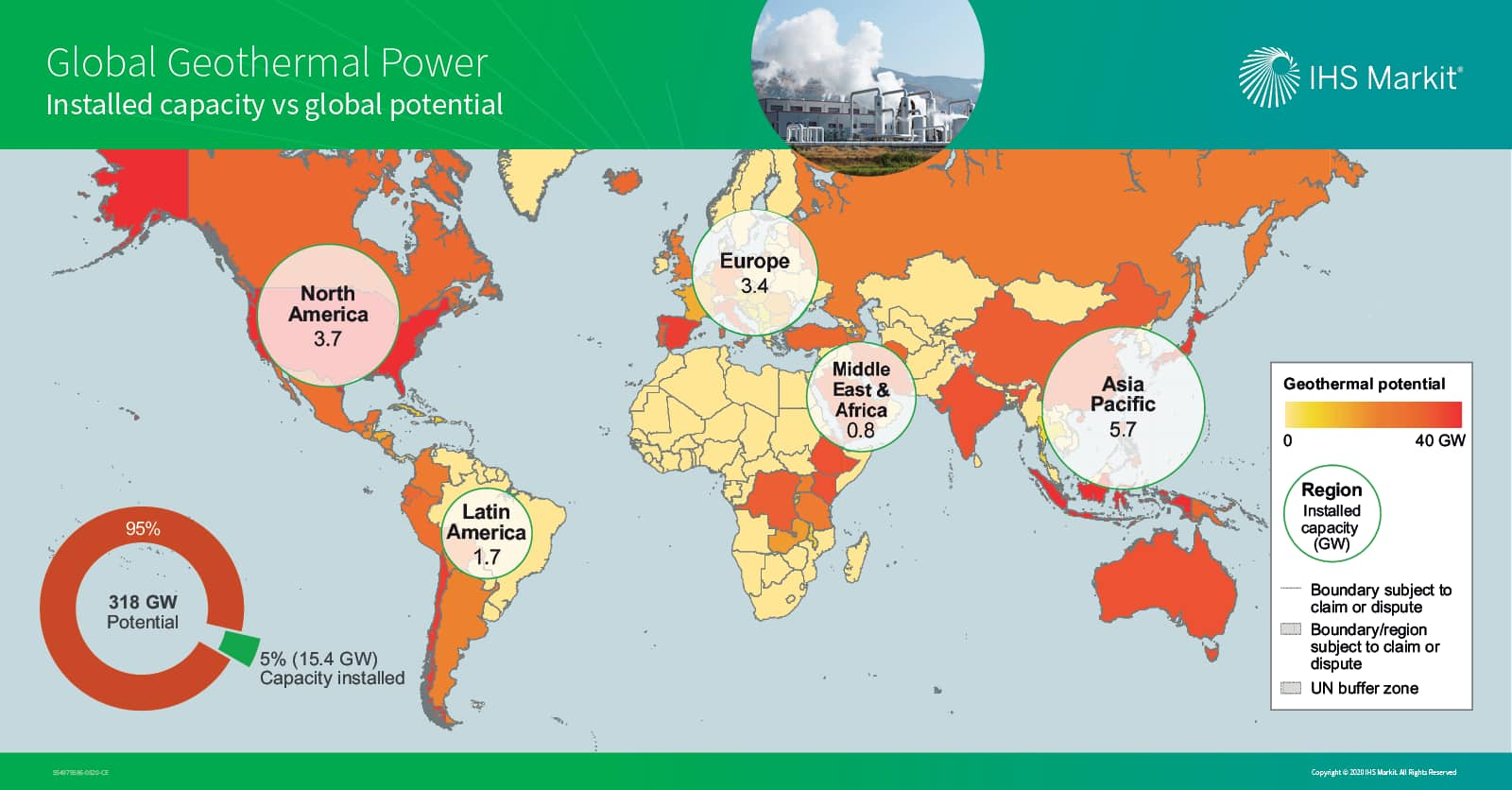 Global Geothermal Power - Installed capacity vs global potential