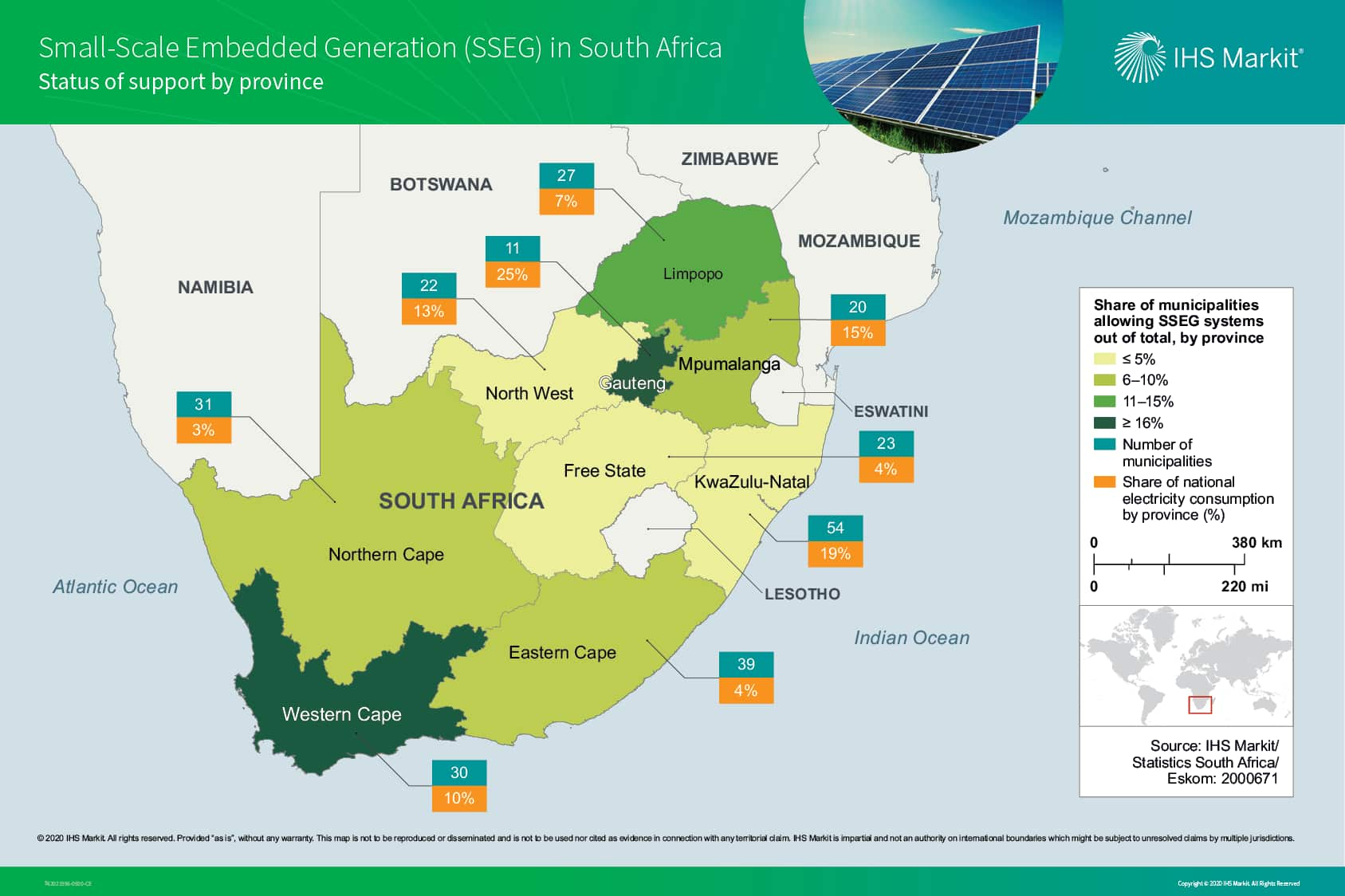 Small-Scale Embedded Generation (SSEG) in South Africa