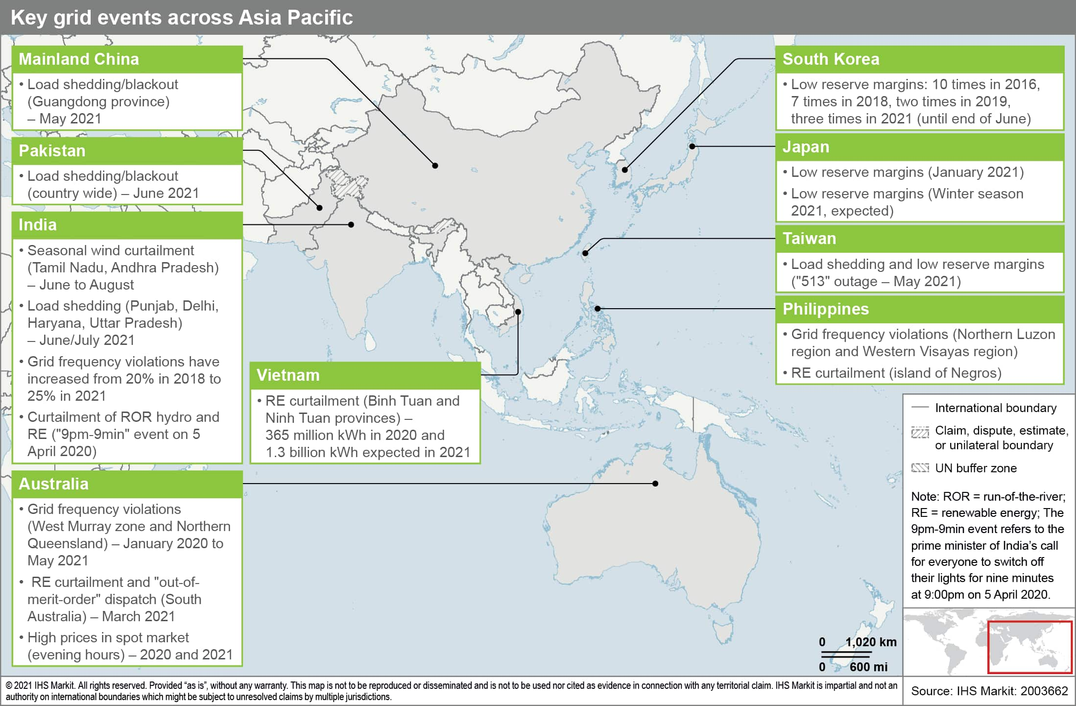 Key grid events across Asia Pacific