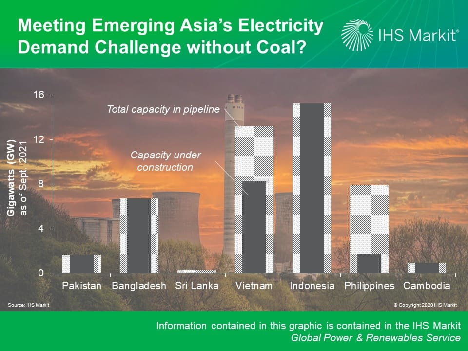 Meeting emerging Asia's electricity demand challenge without coal