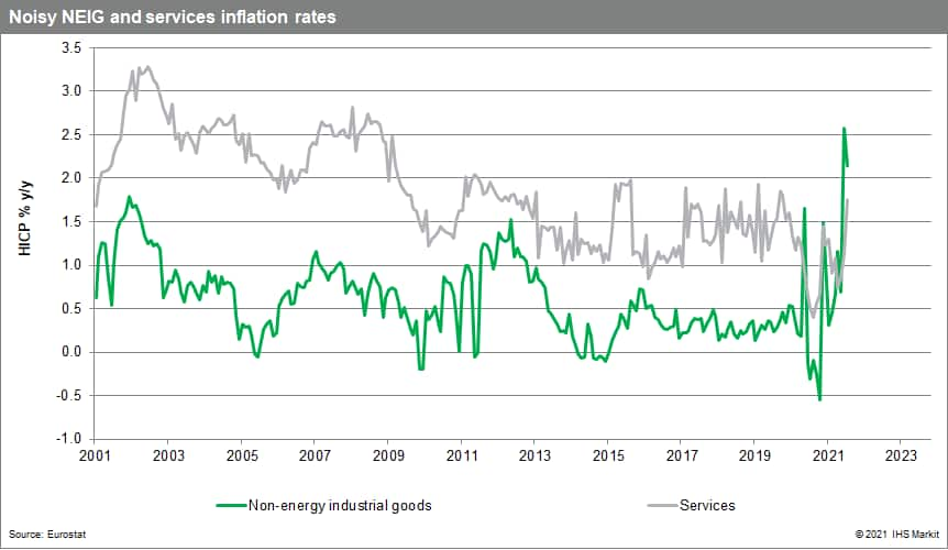 noisy NEIG and services inflation in Europe