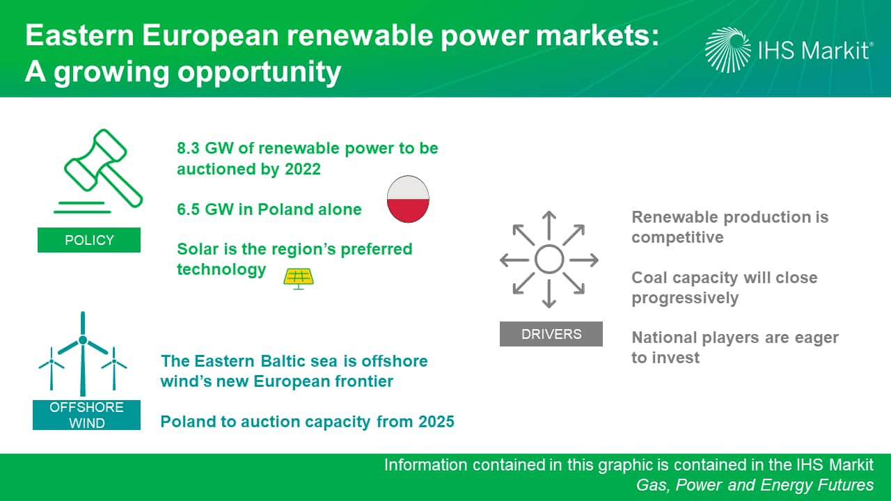 Eastern European renewable power markets - A growing opportunity